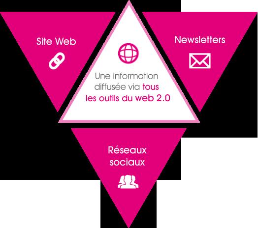 agence_community_management_ (1)